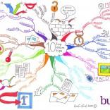 Los mapas de la mente